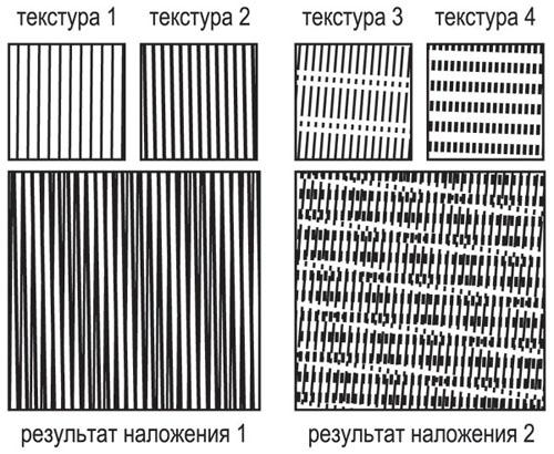 текстура штриховка: